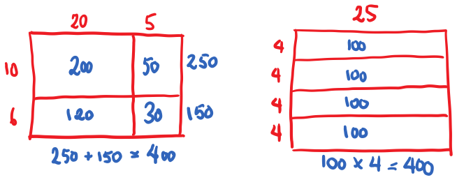 Building Number Sense through 'Number Talks'